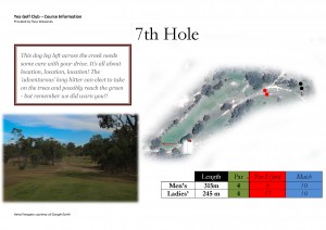 Hole Description by page_Page_6